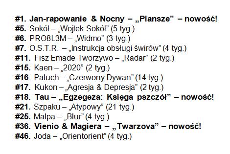 Jan Rapowanie & Nocny